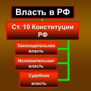 Органы власти Новоуральска