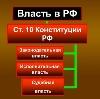 Органы власти в Новоуральске